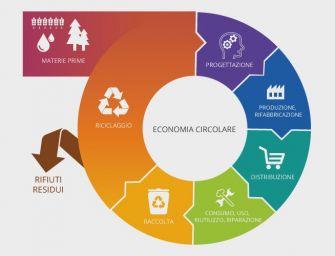 Dal globale al locale: anche l'Emilia dà il suo contributo all'economia circolare