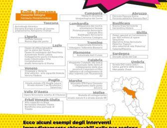 Piano Shock per l'Italia: meno burocrazia, uno slancio per il Paese