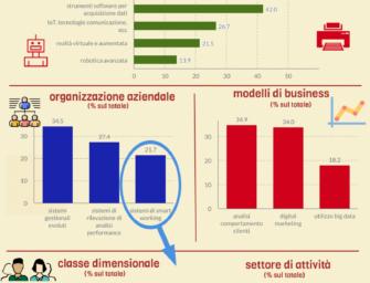 Smart working: il punto sulle imprese reggiane e una guida della Camera di Commercio