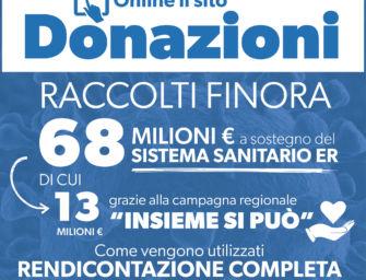 """Covid-19, con la campagna solidale """"Insieme si può"""" in Emilia-Romagna raccolti oltre 68 milioni di euro"""